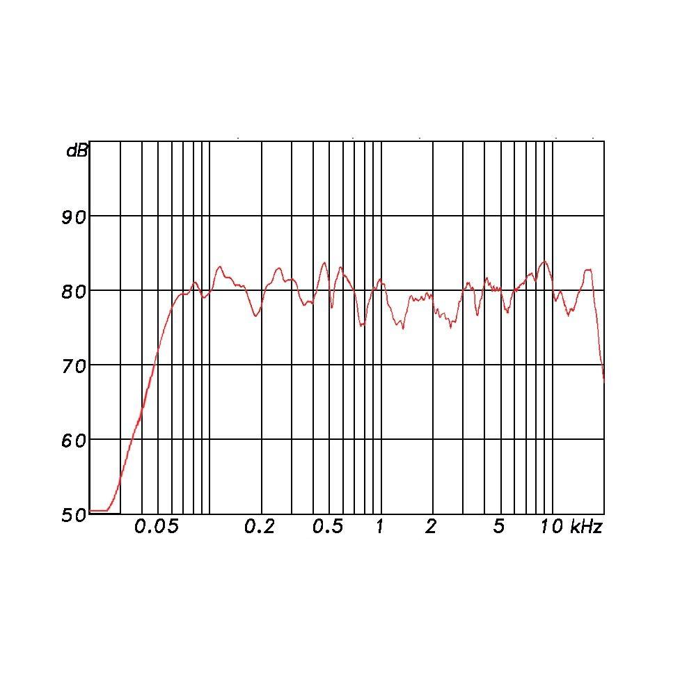 lb Lautsprecher - DE Plan 400 unsichtbarer Lautsprecher