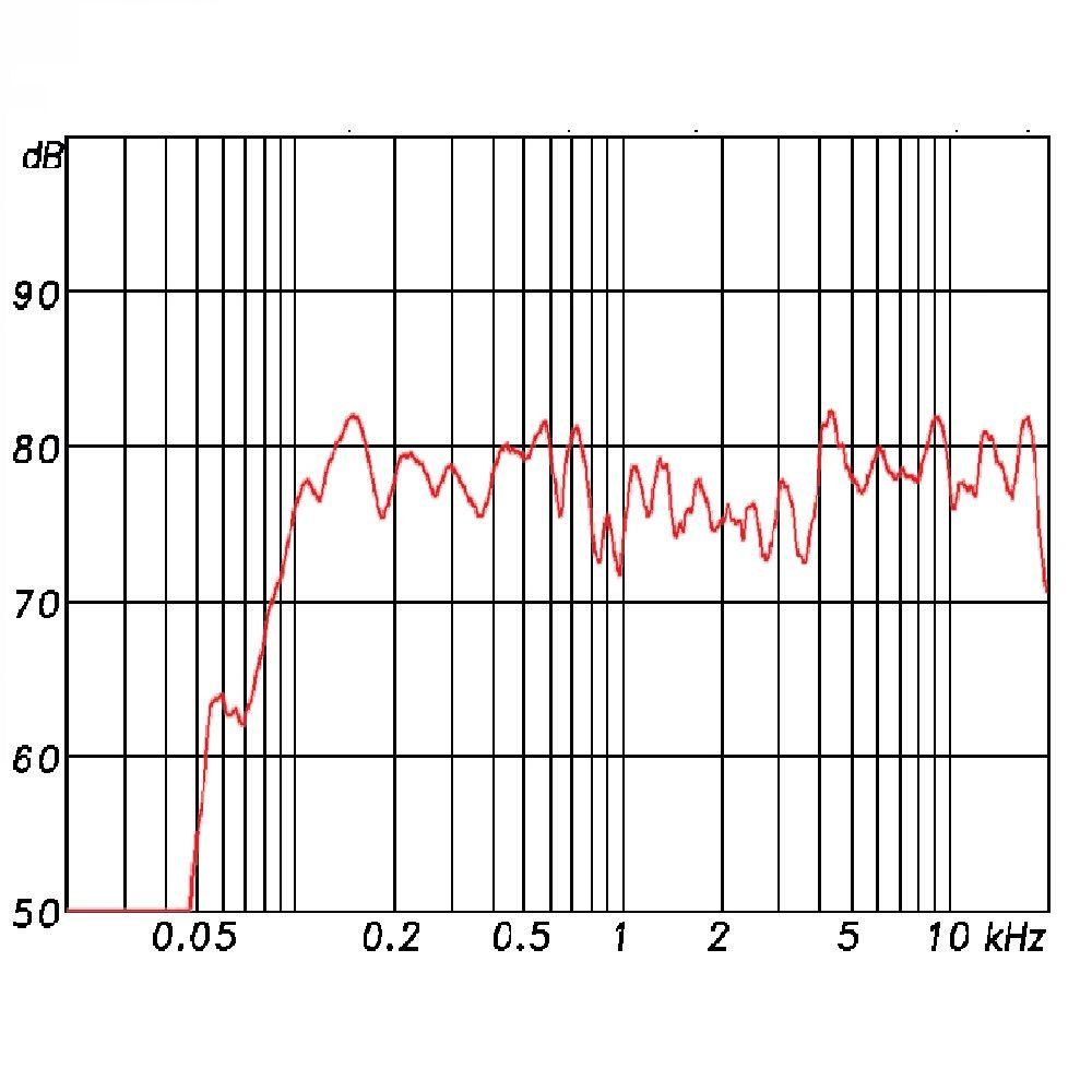 lb Lautsprecher - DE Plan 200 unsichtbarer Lautsprecher
