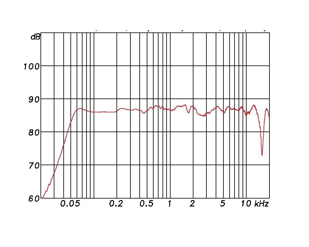 lb Lautsprecher - F 6 Monitorlautsprecher