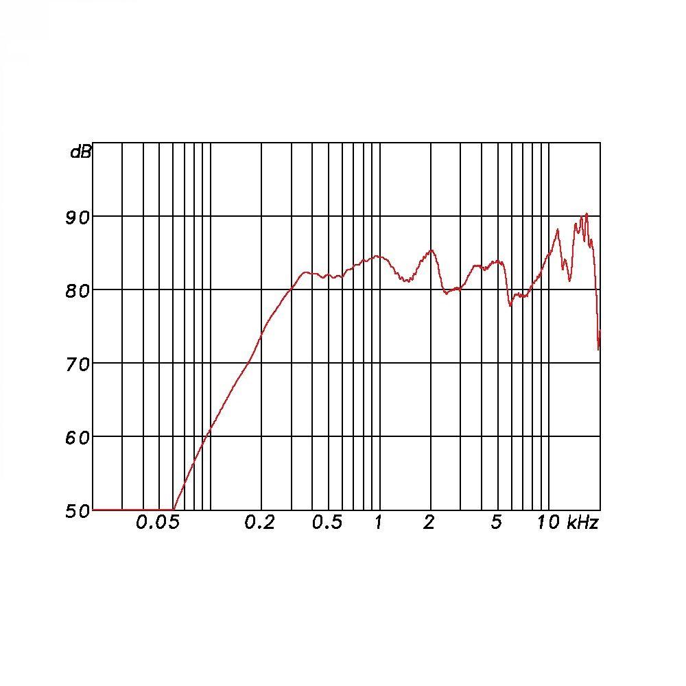 lb Lautsprecher - RL 110 A aktiver Richtlautsprecher