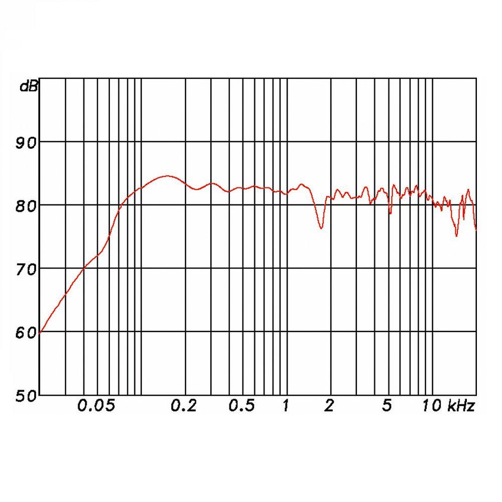 lb Lautsprecher - DE 170 Polar Deckenlautsprecher 180°
