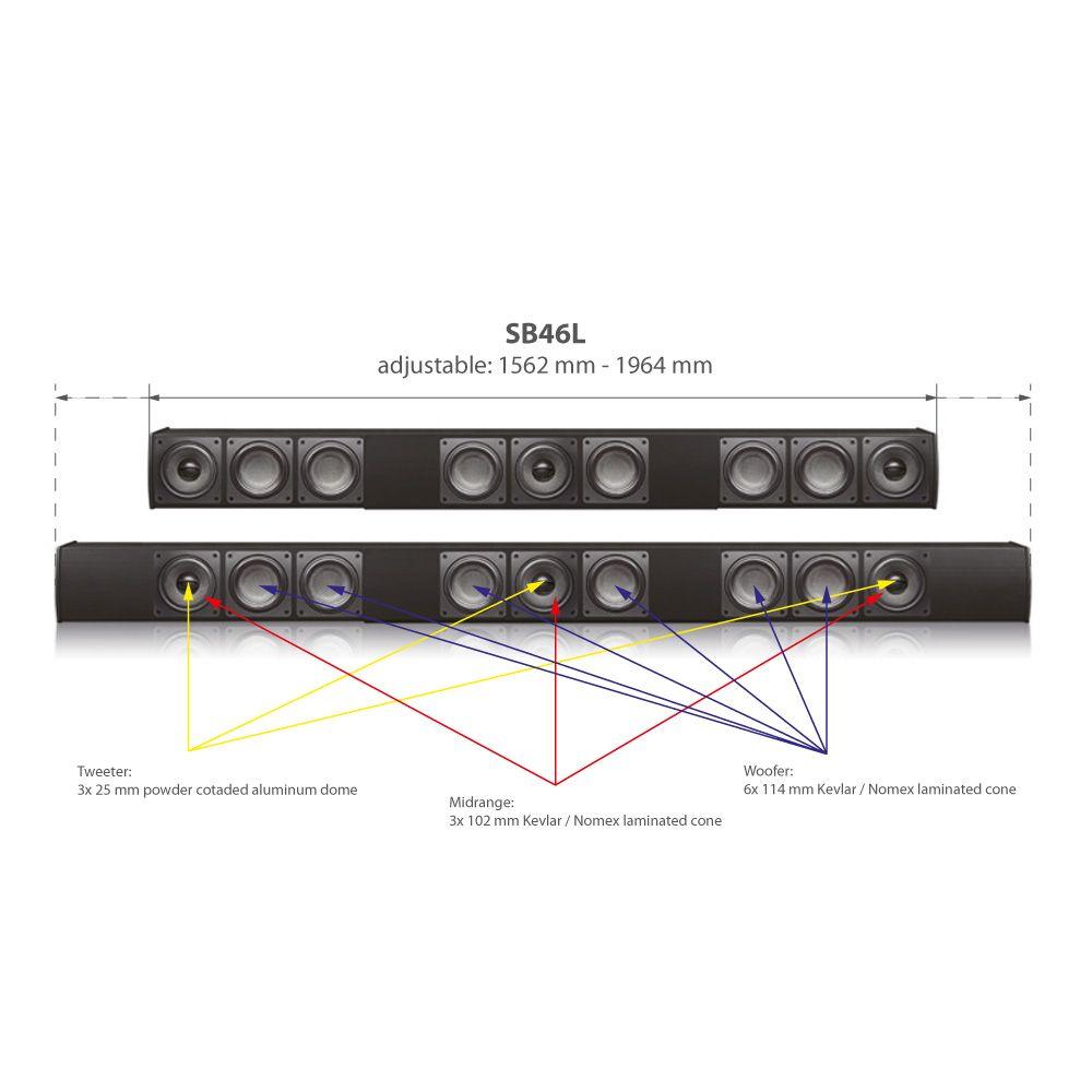 Sonance - SB46M Soundbar