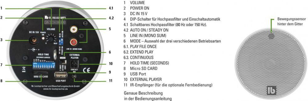 lb Lautsprecher - RL 110 AX MP3 Richtlautsprecher
