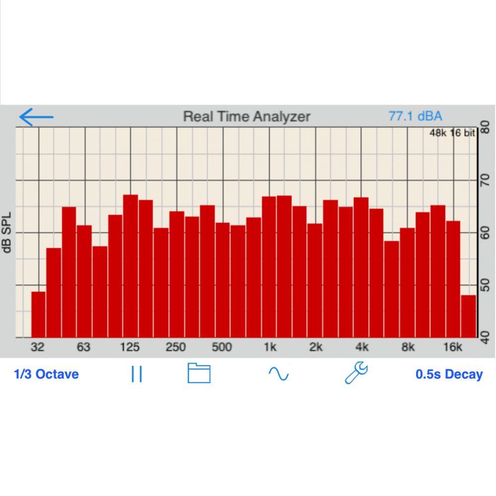 AudioControl - SA-4100i Test und Messmikrofon für iPod, iPhone & iPad